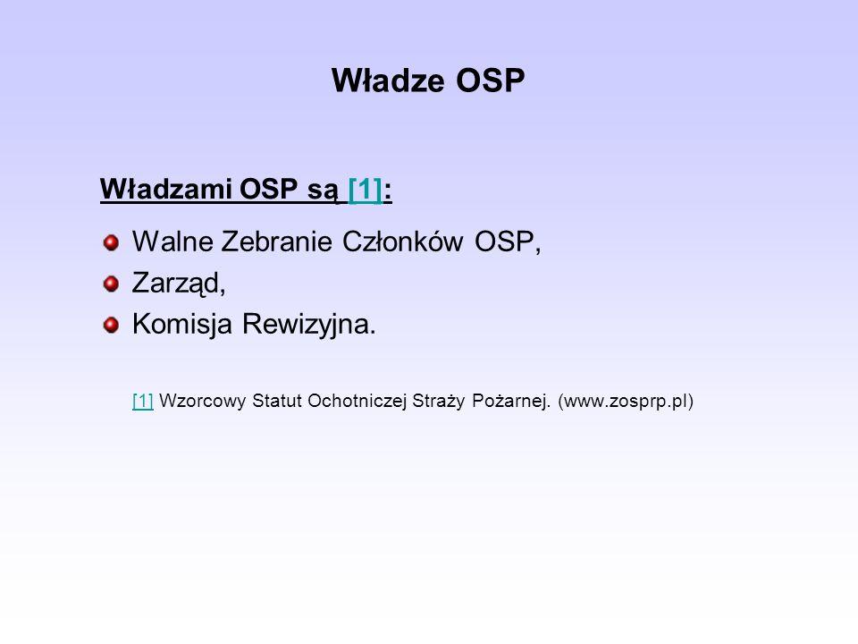 [1] Wzorcowy Statut Ochotniczej Straży Pożarnej. (www.zosprp.pl)